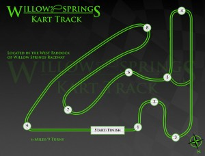 willow-kart-track-map