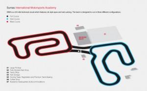 The Sumas International Motorsport Academy circuit layout