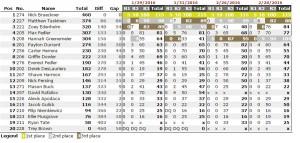 COTA-2016-Points-Sonoma-Junior Max