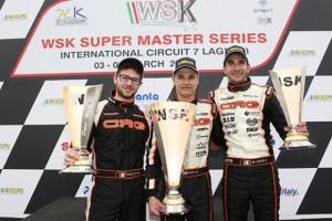CRG-WSK Super Master-R1