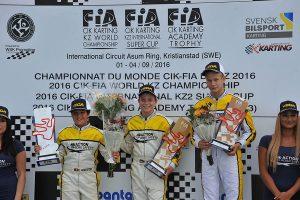 Havenkort-Academy Trophy